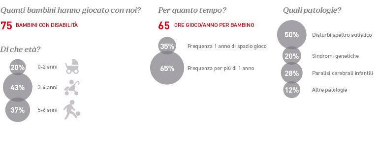 infografica-all