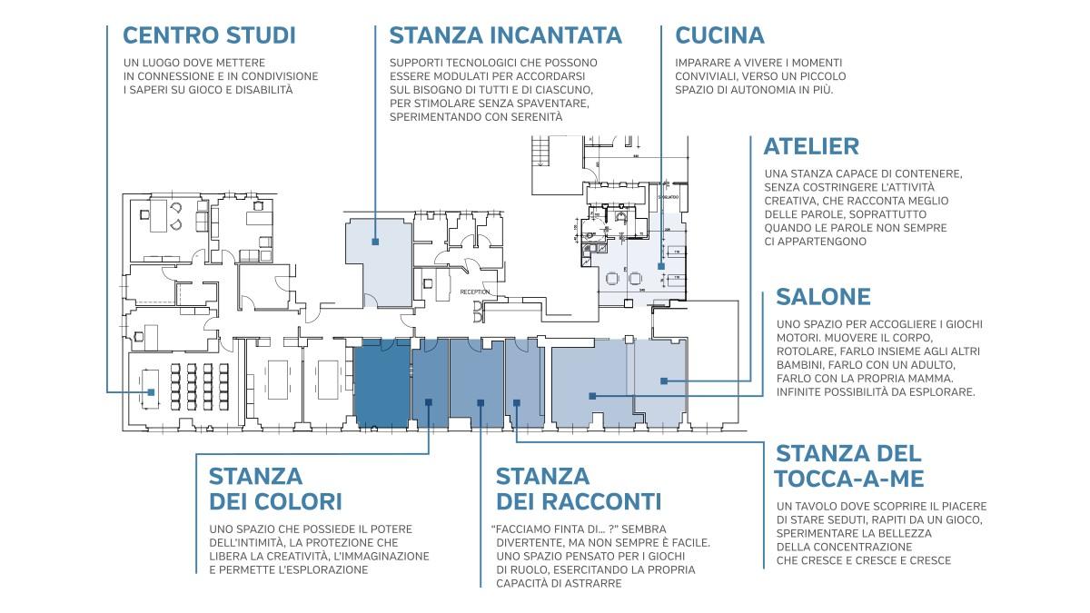 Lp planimetria labilita for Planimetria stanza